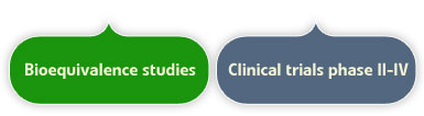 SANOSAN Pharmaceuticals - Trials - Clinical research services
